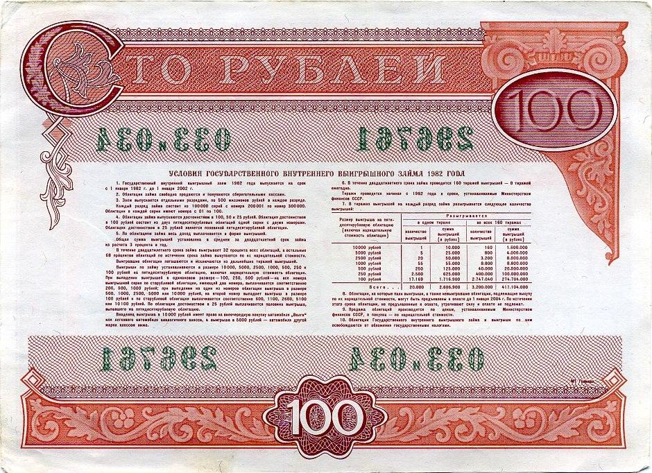 кредит русфинанс банк xls